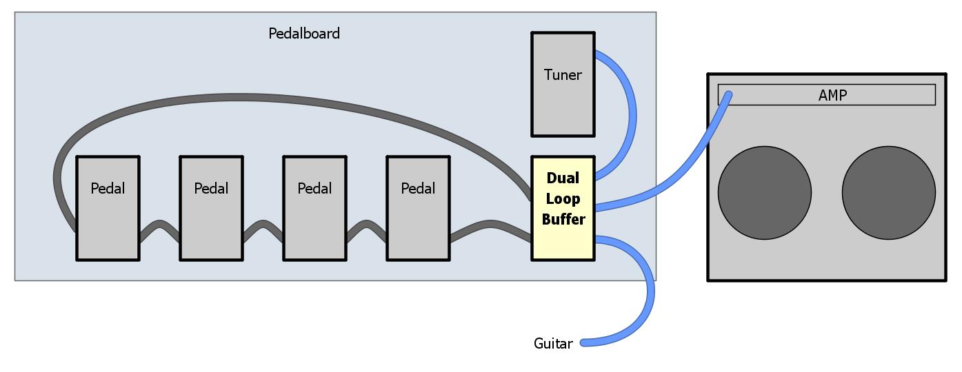 Wiedemann Electronics Custom Guitar Pedals